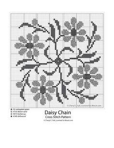 FREE Cross Stitch Daisy Pattern - FREE Daisies Cross Stitch Chart
