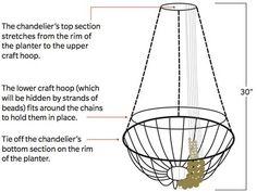 Diy beaded chandelier house amazingness pinterest chandeliers diy beaded chandelier house amazingness pinterest chandeliers orange chandeliers and beaded chandelier mozeypictures Choice Image