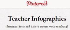 Teacher Infographics