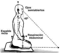Zazen , or seated meditation, is the central practice of Zen Buddhism. By sitting still and paying close attention to our breath and. Zazen Meditation, Best Meditation, Meditation Benefits, Chakra Meditation, Mindfulness Meditation, Meditation Quotes, Kundalini Yoga, Pranayama, Soto Zen