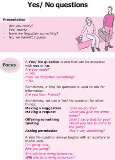 Grade 8 Grammar Lesson 18 Yes No questions (0)