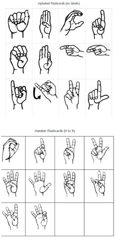 Free Printable American Sign Language Alphabet  Homeschool
