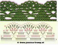 Pretta Crochet: Top de Crochet Secret