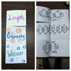 Flipchart I created and used for converting customary units. (Topic 16- 4th grade Envision). The students absolutely loved it and it was so helpful. The class average was a 94% on the quiz with NO flipchart after these were used for a few days!!!!