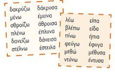 Greek Language, Grammar, Education, Learning, School, Studying, Schools, Teaching