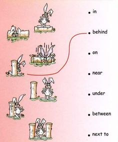 Prepositions of Place Exercises With Pictures | Articles | DetailENGLISH