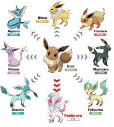 47 Besten Pokemon Bilder Auf Pinterest Drawings Pokemon Stuff Und