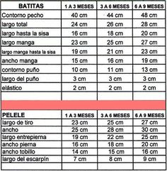 Tabla de medidas de batitas y peleles para bebes Love Crochet, Crochet Baby, Little Babies, Baby Kids, Vestidos Bebe Crochet, Rash Guard Women, Baby Coat, Kids Store, Little Princess