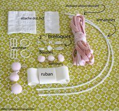 Marie Poisson: Faire sa lingerie soi-même: la check-list - 2. Les élastiques et le reste.