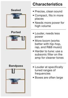 https://www.crutchfield.com/learn/learningcenter/car/subwoofers_enclosures.html
