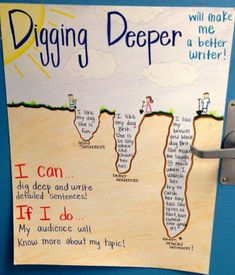36 Awesome Anchor Charts for Teaching Writing is part of Classroom writing - Steal these for your writing unit! Writing Strategies, Writing Lessons, Writing Practice, Teaching Writing, Writing Skills, Teaching Ideas, Descriptive Writing Activities, Writing Process, Student Teaching