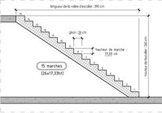 Calcul des différentes mesures d'un escalier : giron, hauteur de marche, etc.