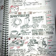 """Every night, i art-journal a summary of what happened that day. This my """"Log book"""" (it's different from my journal, which is for ideas, feelings, goals and other abstract nonsense.) ;)   …it was a good weekend.  > Kat Ingalls"""