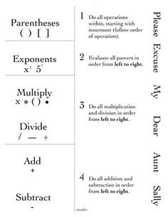 Active Notetaking in Math [Foldables]: Order of Operations. I like how it shows the symbols for the operations