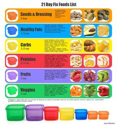 Amazon.com: Joy of Kitchen Portion Control Containers (7 pcs) & Body Measuring Tape, for Weight Loss, Compatible with the 21-Day Fix, Ideal Food Storage, Multicolored: Kitchen & Dining