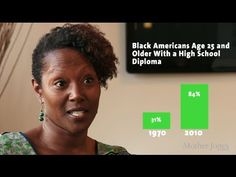 Share These Stats About Black America With the Racist in Your Life | Mother Jones