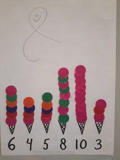Ombouwen tot staafdiagram Jaba, Camping, Restaurant, Education, School, Kids, Preschool, Campsite, Young Children