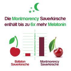 Sauerkirsche ist nicht gleich Sauerkirsche. Auf die Sorte kommt es an!  #cherryplus #melatonin #schlafen #natuerlich #sauerkirsche #montmorency