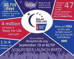 Impact of Relay For Life by cathleen