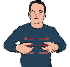 Bone/Bones/Ribs - Extended index finger and thumb on both hands make horizontal outward movement across top of chest. Repeat twice; progressively lower down chest (outlining ribs). British Sign Language (BSL)
