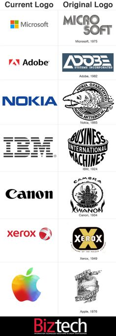 A Look Back at 7 Tech Company Branding Makeovers #logos #scaryamazing #lookatnokia