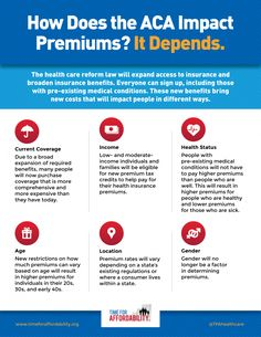 How does the Affordable Care Act impact health insurance premiums? It depends...