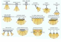 Interior Design Tips: Light Bulb Types and Ceiling Fixtures