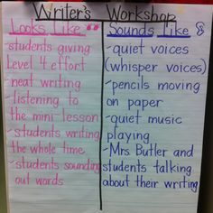 Looks like, Sounds like anchor chart @Casi Barnes Lockaby Esqueda! Look at what I found...good ole writers workshop! hahaha