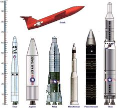Missiles of the Strategic Air Command