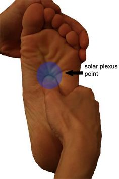 Solar Plexus Point Reflexology