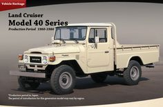 Landcruiser 40 Series - one of the early iconic pickups - still sought after today