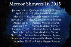 Meteor Showers | 2015, Things To Do, This Year
