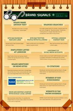 200 factores de Google Seo: Brand Signals (8/10)