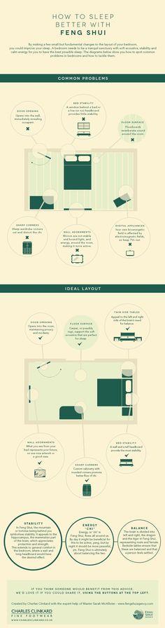 Die 9 Besten Bilder Von Feng Shui Schlafzimmer Home Decor Attic
