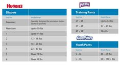 Huggies disposable diaper sizes with weight info and average diapers
