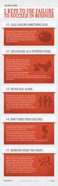 Success Motivation Work Quotes : 5 Keys to Use Failure to Succeed in Business Leadership, Business Marketing, Business Entrepreneur, Entrepreneur Magazine, Business Infographics, Web Business, Entrepreneur Inspiration, Software, Business Advice