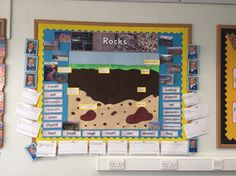 1000 images about rocks soils display on pinterest for Soil layers ks2