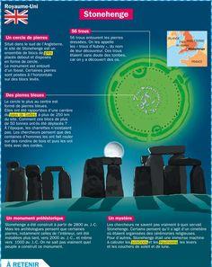 Fiche exposés : Stonehenge