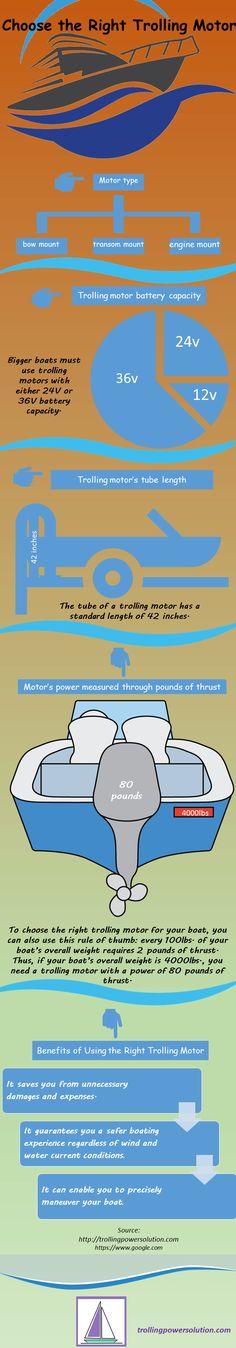 17 best trolling power images trolling motor chart motorcycles rh pinterest com