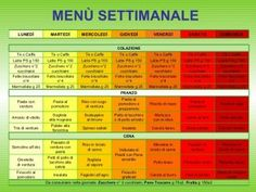 Ecco il menù della dieta dei 21 giorni,tutti pazzi per questa dieta che permett… Here is the diet card, which is all about this diet, which will allow you to lose up to 10 kg in three weeks 1200 Calories, Perder 10 Kg, 21 Day Diet, Menu Dieta, Diet Menu, Healthy Life, The Cure, Health Fitness, Menopause