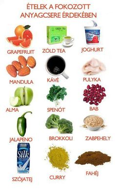 Diet Drink Day Plan) Diet plus 15 foods that boost metabolism and 18 of the healthiest foods.Diet plus 15 foods that boost metabolism and 18 of the healthiest foods. Get Healthy, Healthy Habits, Healthy Tips, Healthy Choices, Healthy Snacks, Healthy Recipes, Easy Recipes, Healthy Weight, Eating Healthy