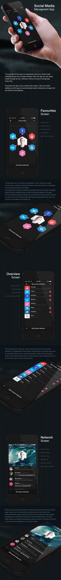 iOS7 Social Media Managment App