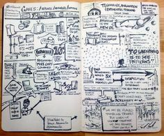 SXSW Talks 1 and 2 - Sketch Notes by Patrick Ashamalla, Founder and Principal of Washington, D.C.-based digital interactive firm