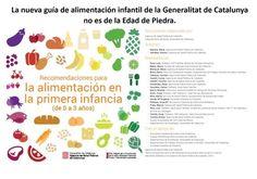 Julio Basulto | 31 mayo, 2016 La nueva guía de alimentación infantil de la Generalitat de Catalunya no es de la Edad de Piedra