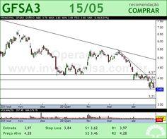 GAFISA - GFSA3 - 15/05/2012