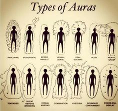 Knowing what energies surround you can help find your path better. Auras and Reiki seem to be hand in hand at times.