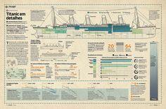 Titanic em detalhes - infográfico (2012) by Gerson Mora, via Flickr