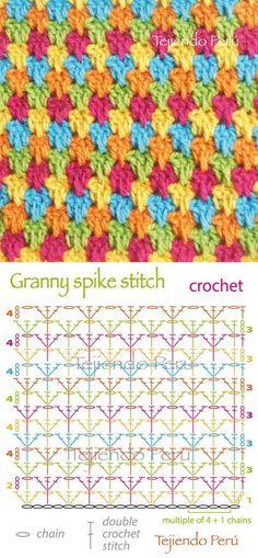Crochet: granny spike stitch diagram!