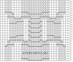 padrão de circuito 801