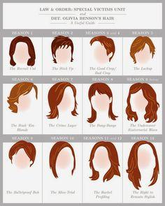 Olivia Benson's hair through the seasons- Law & Order SVU